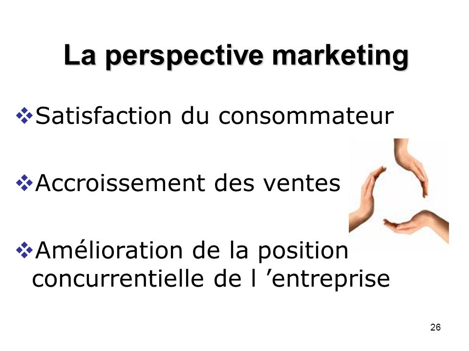La perspective marketing