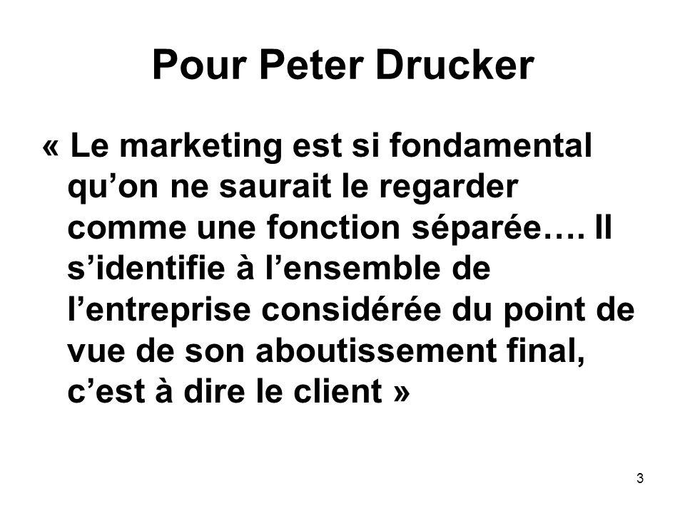 Pour Peter Drucker