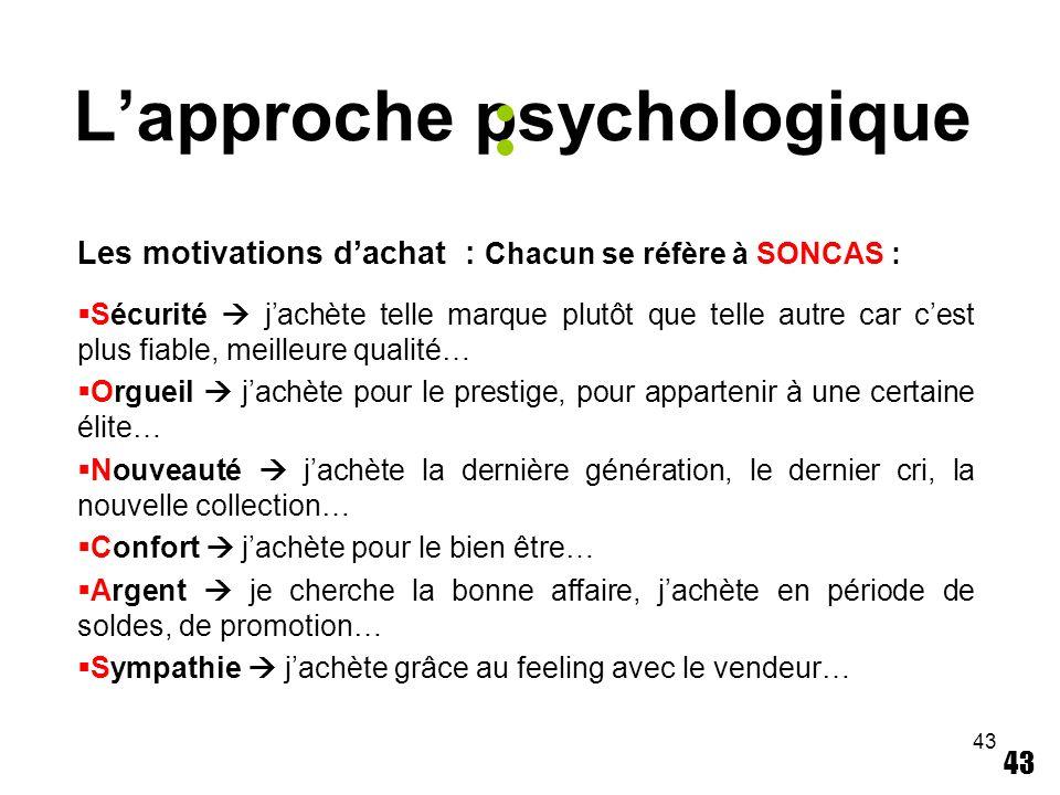 L'approche psychologique