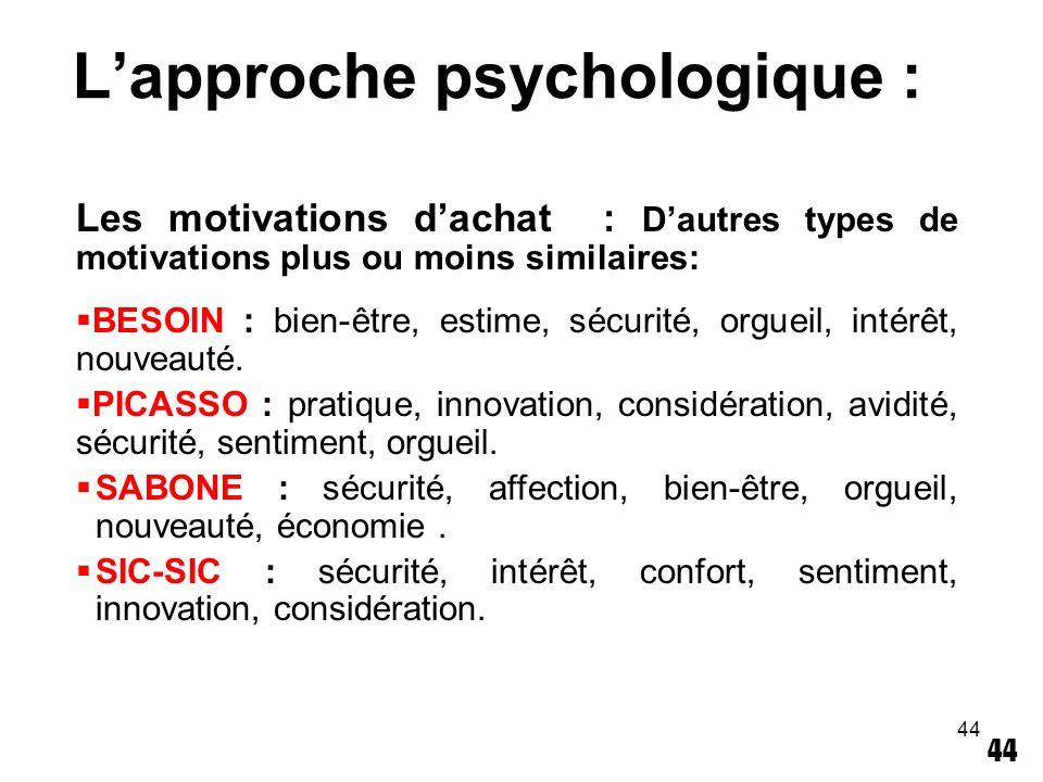 L'approche psychologique :