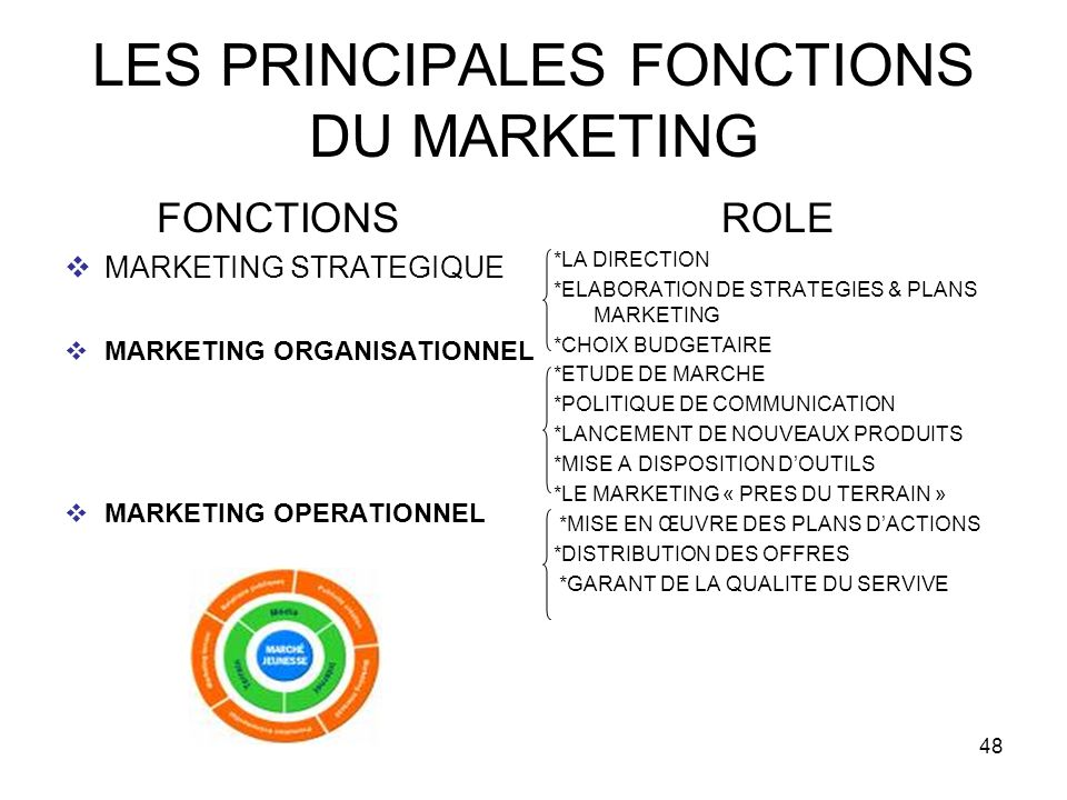 LES PRINCIPALES FONCTIONS DU MARKETING