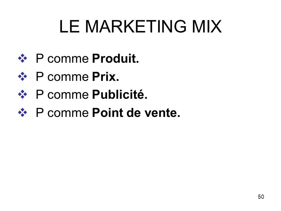 LE MARKETING MIX P comme Produit. P comme Prix. P comme Publicité.