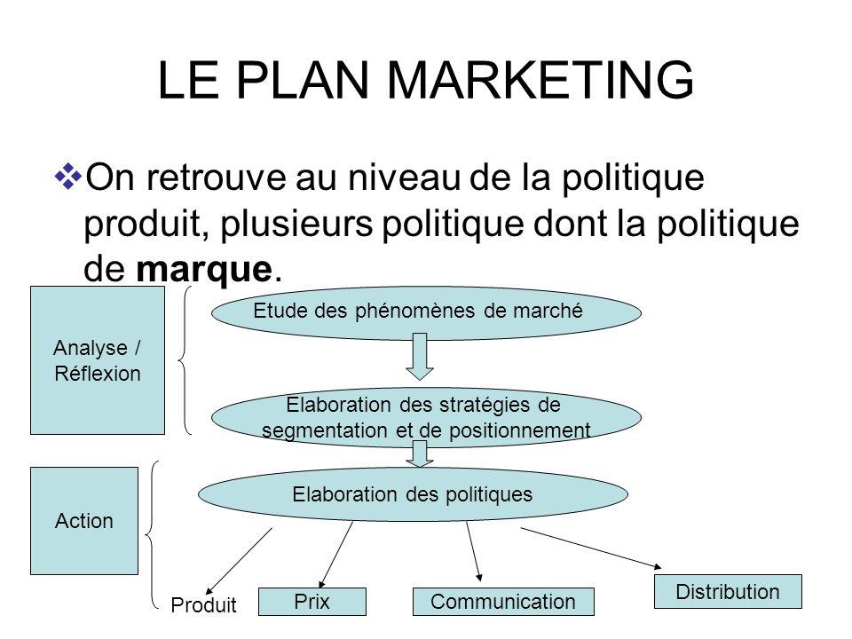 LE PLAN MARKETING On retrouve au niveau de la politique produit, plusieurs politique dont la politique de marque.