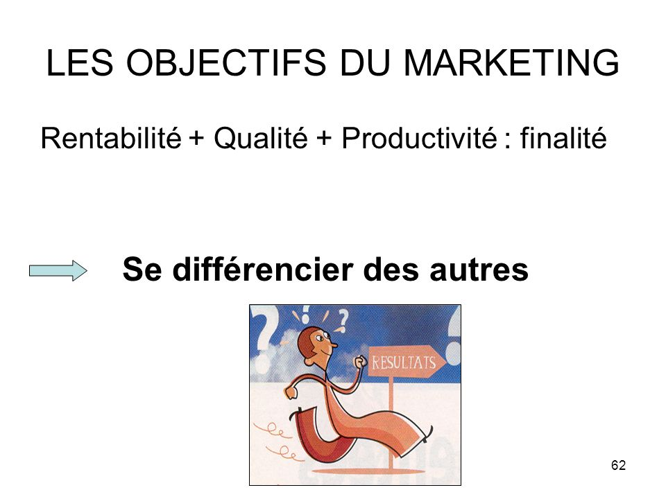 LES OBJECTIFS DU MARKETING