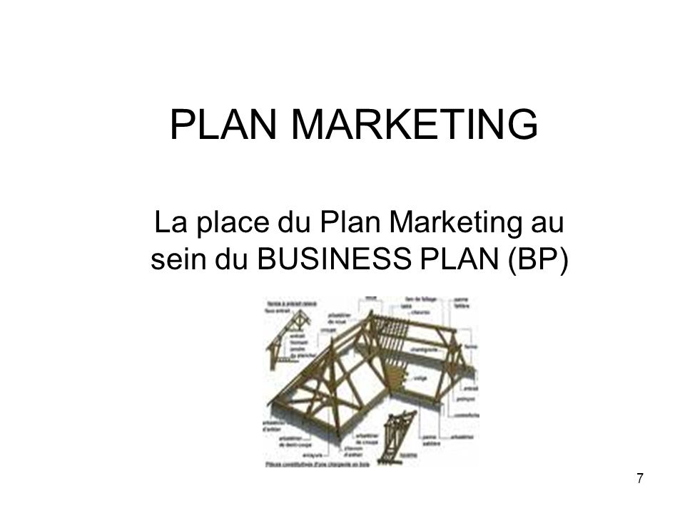 La place du Plan Marketing au sein du BUSINESS PLAN (BP)