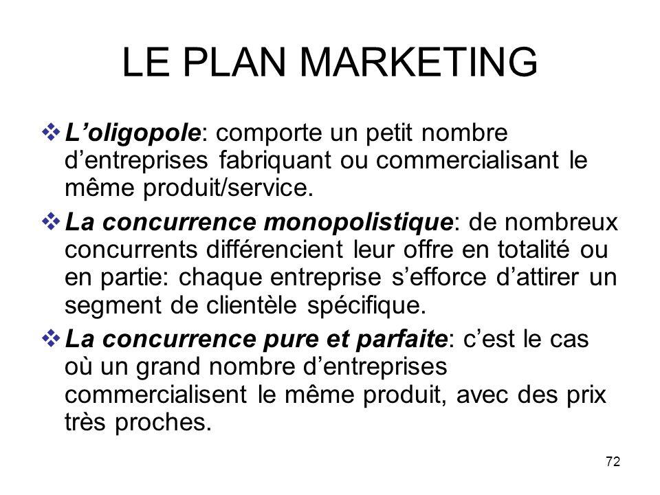 LE PLAN MARKETING L'oligopole: comporte un petit nombre d'entreprises fabriquant ou commercialisant le même produit/service.