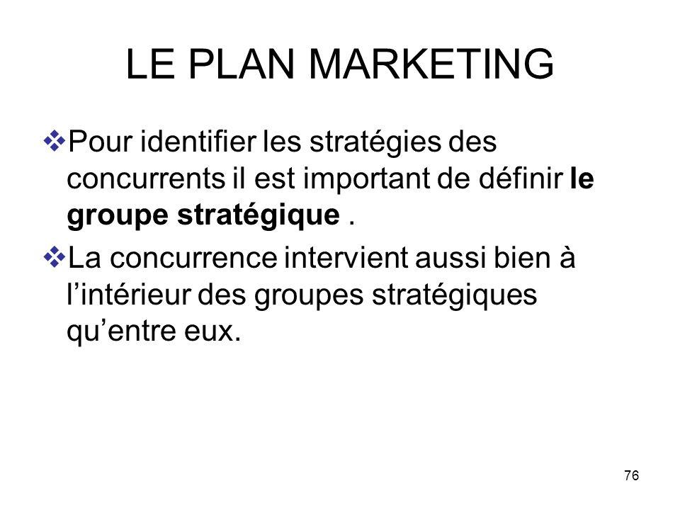 LE PLAN MARKETING Pour identifier les stratégies des concurrents il est important de définir le groupe stratégique .