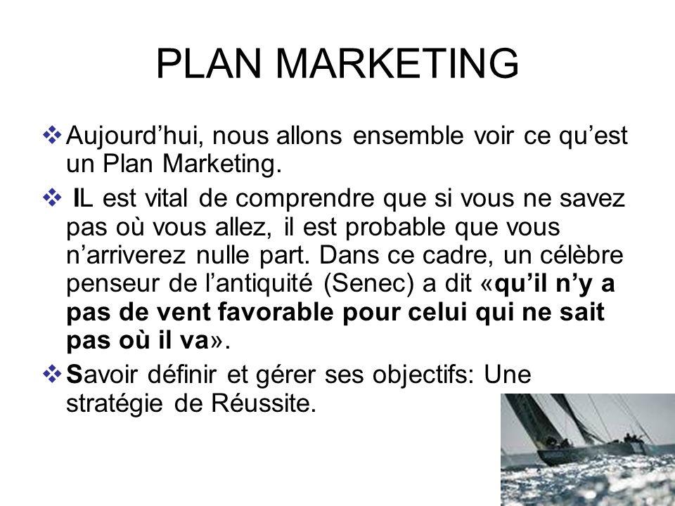 PLAN MARKETING Aujourd'hui, nous allons ensemble voir ce qu'est un Plan Marketing.