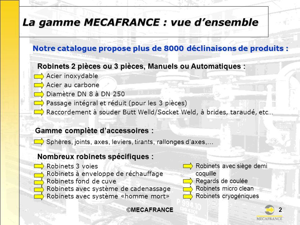 La gamme MECAFRANCE : vue d'ensemble