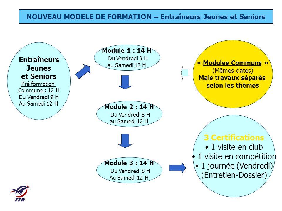 NOUVEAU MODELE DE FORMATION – Entraîneurs Jeunes et Seniors
