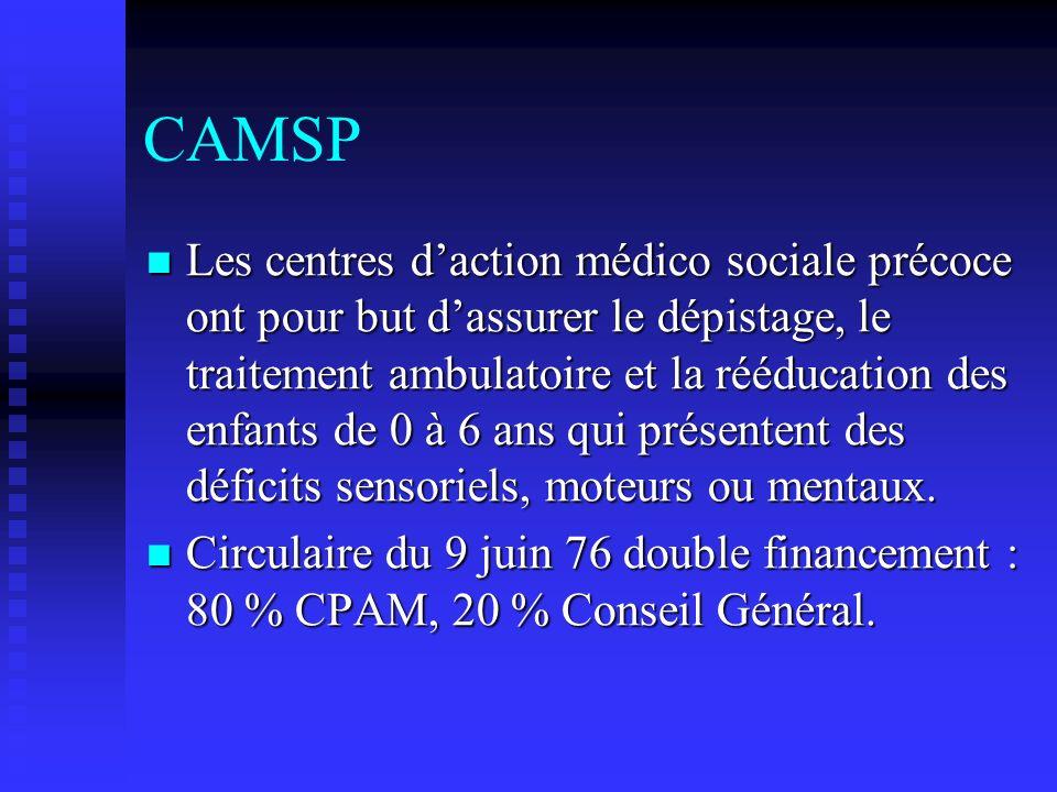 CAMSP