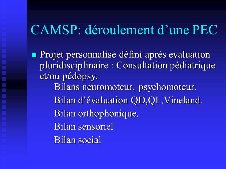 CAMSP: déroulement d'une PEC