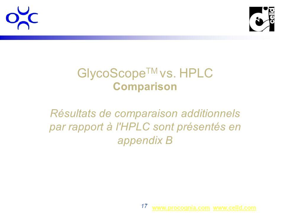 GlycoScopeTM vs.