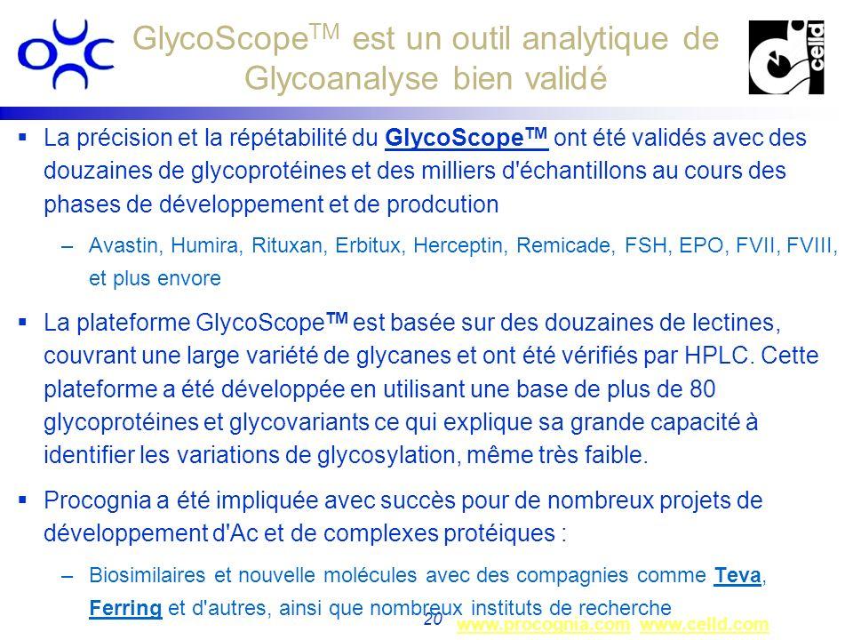 GlycoScopeTM est un outil analytique de Glycoanalyse bien validé