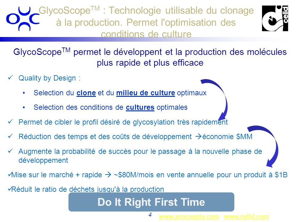 GlycoScopeTM : Technologie utilisable du clonage à la production