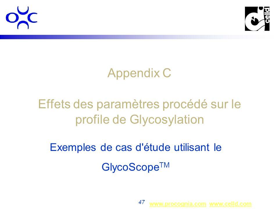 Exemples de cas d étude utilisant le GlycoScopeTM
