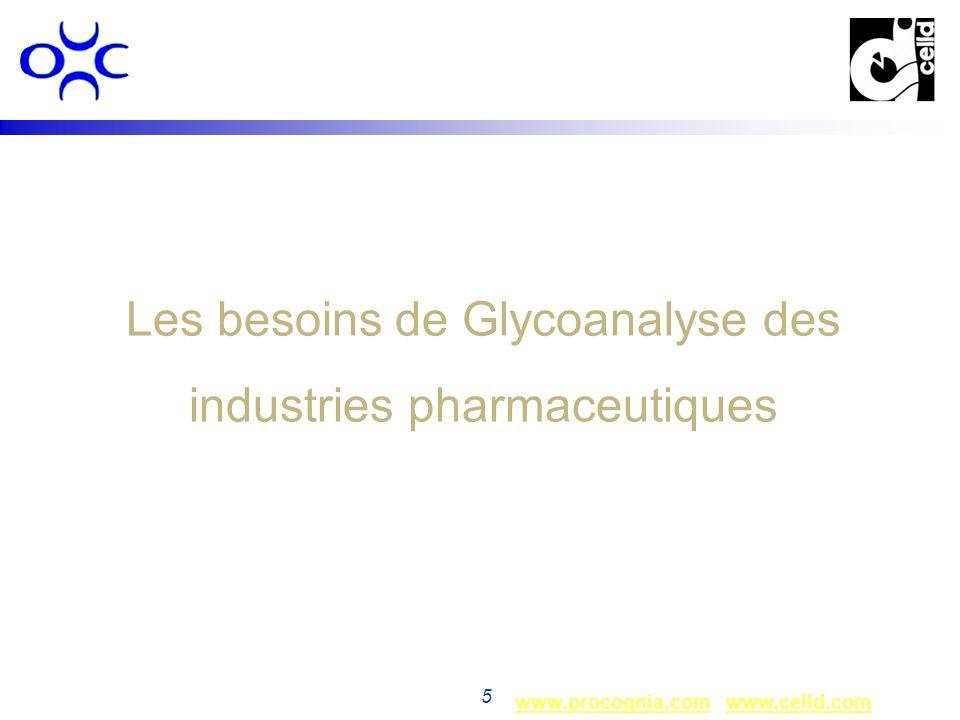 Les besoins de Glycoanalyse des industries pharmaceutiques