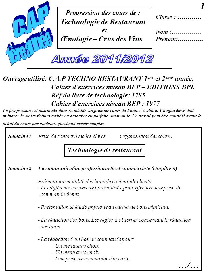Technologie de restaurant