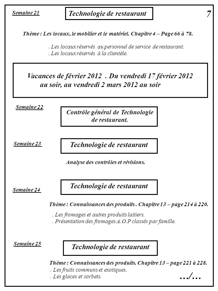 7 …/… Technologie de restaurant