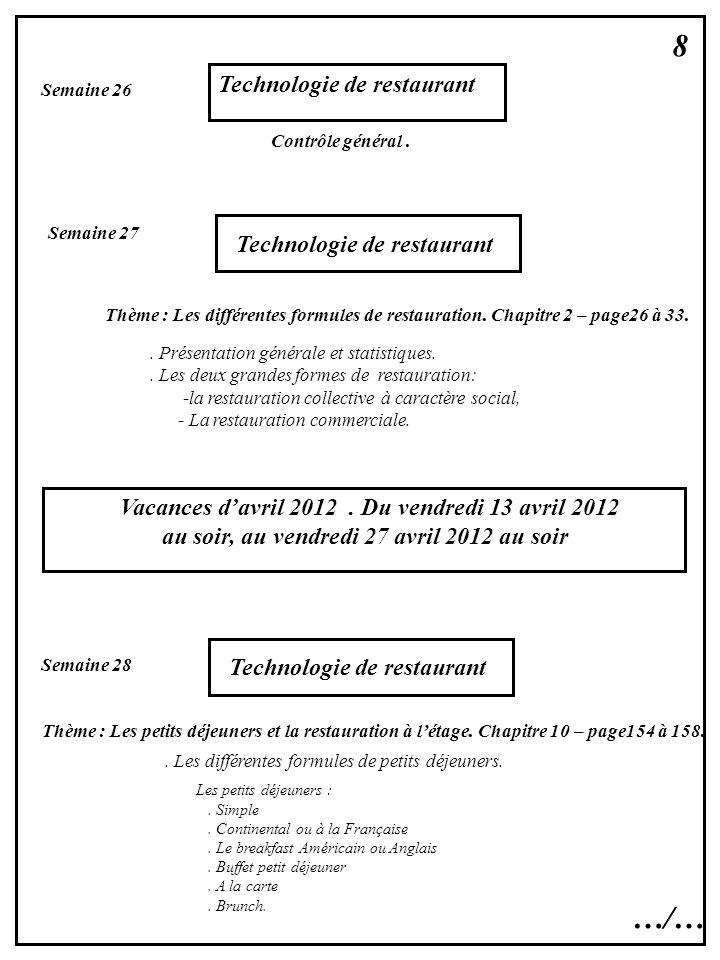 Technologie de restaurant Technologie de restaurant