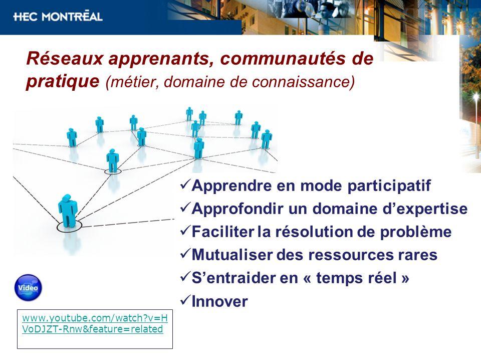 Réseaux apprenants, communautés de pratique (métier, domaine de connaissance)