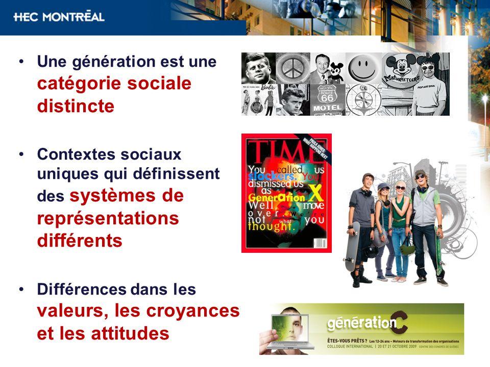 Une génération est une catégorie sociale distincte