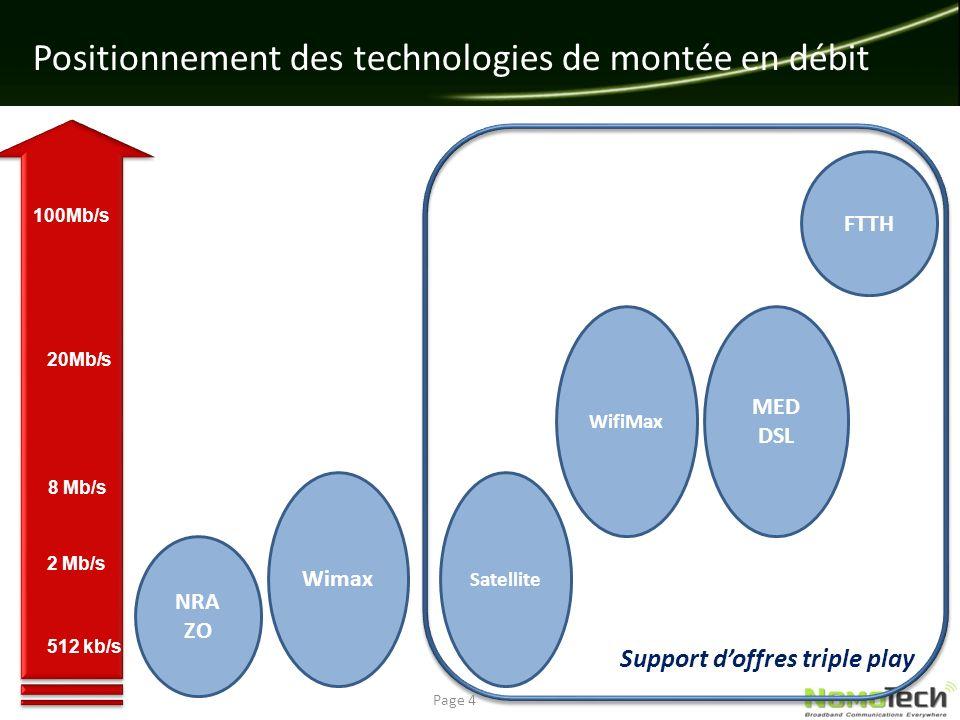 Positionnement des technologies de montée en débit