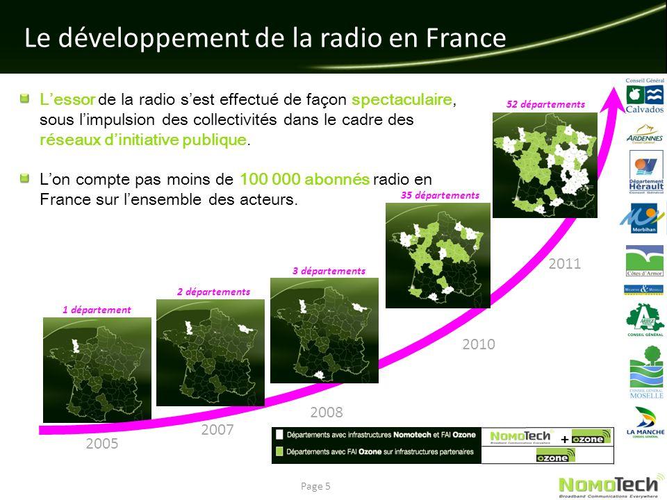 Le développement de la radio en France