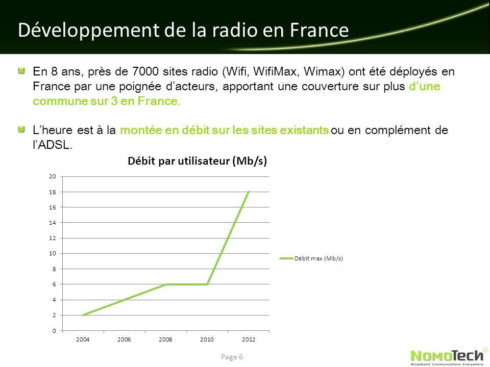 Développement de la radio en France