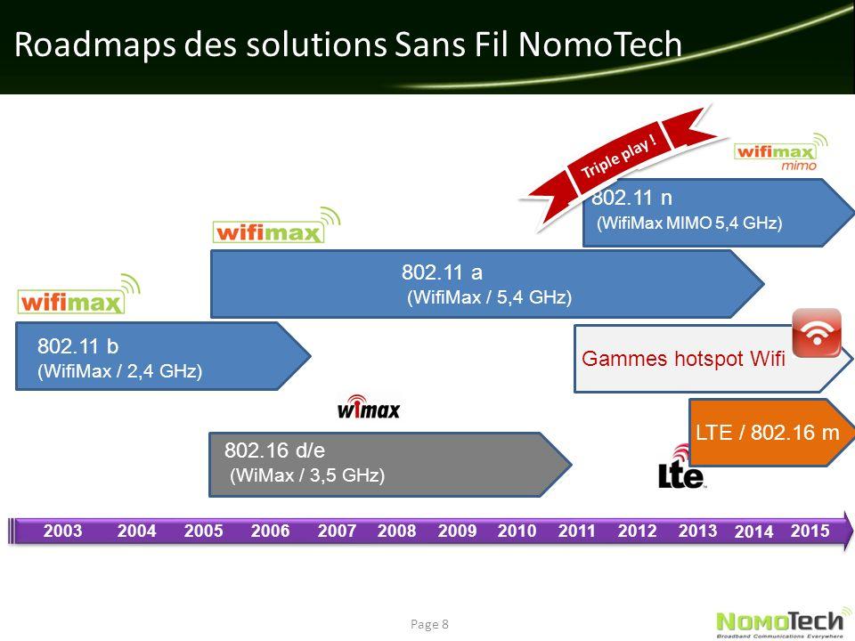 Roadmaps des solutions Sans Fil NomoTech
