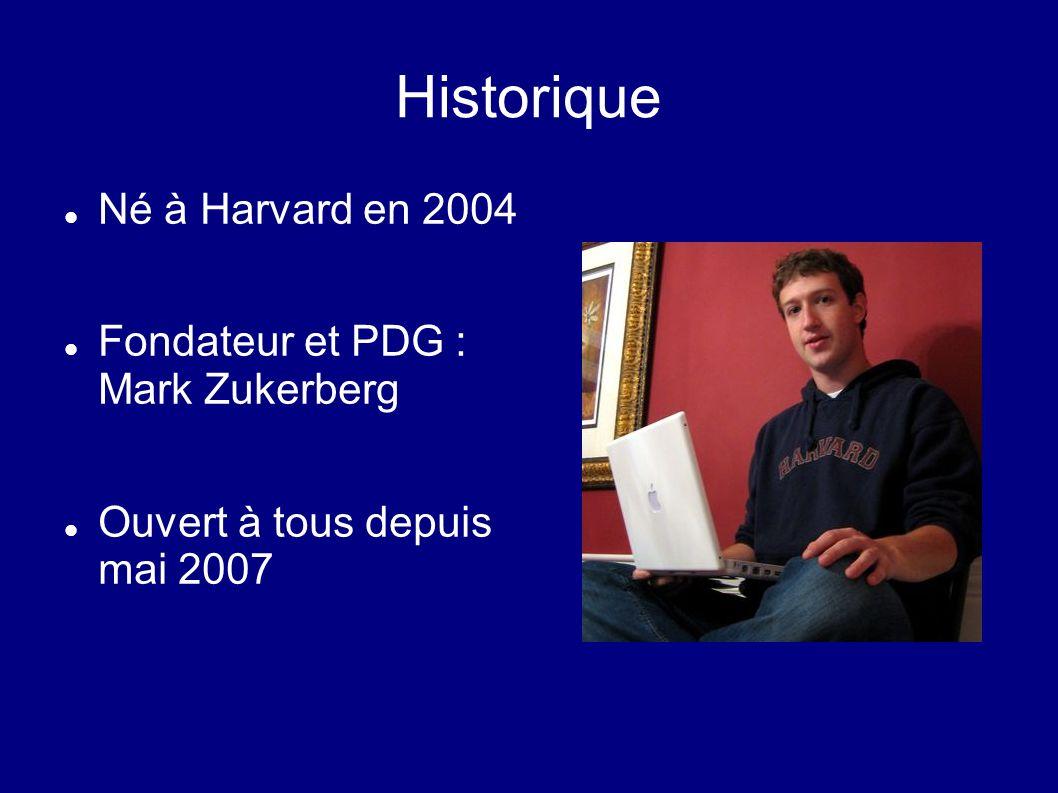Historique Né à Harvard en 2004 Fondateur et PDG : Mark Zukerberg