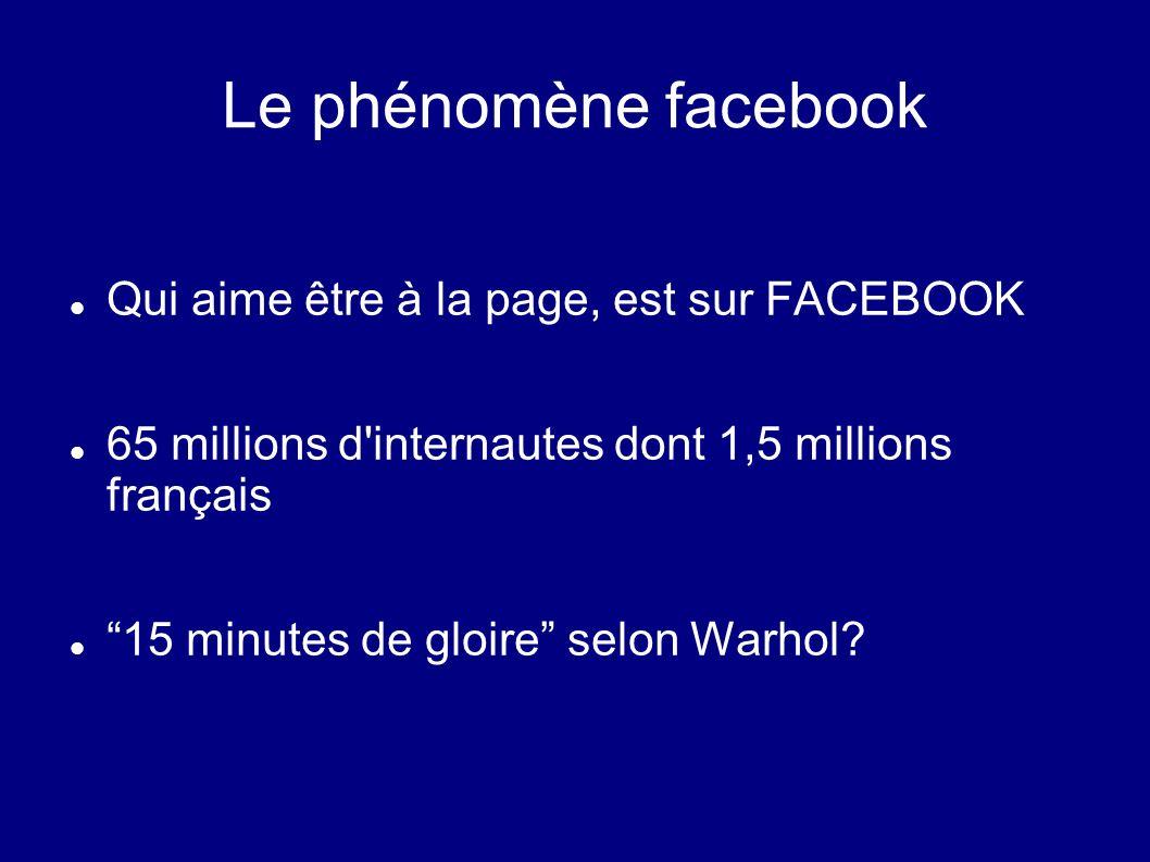 Le phénomène facebook Qui aime être à la page, est sur FACEBOOK