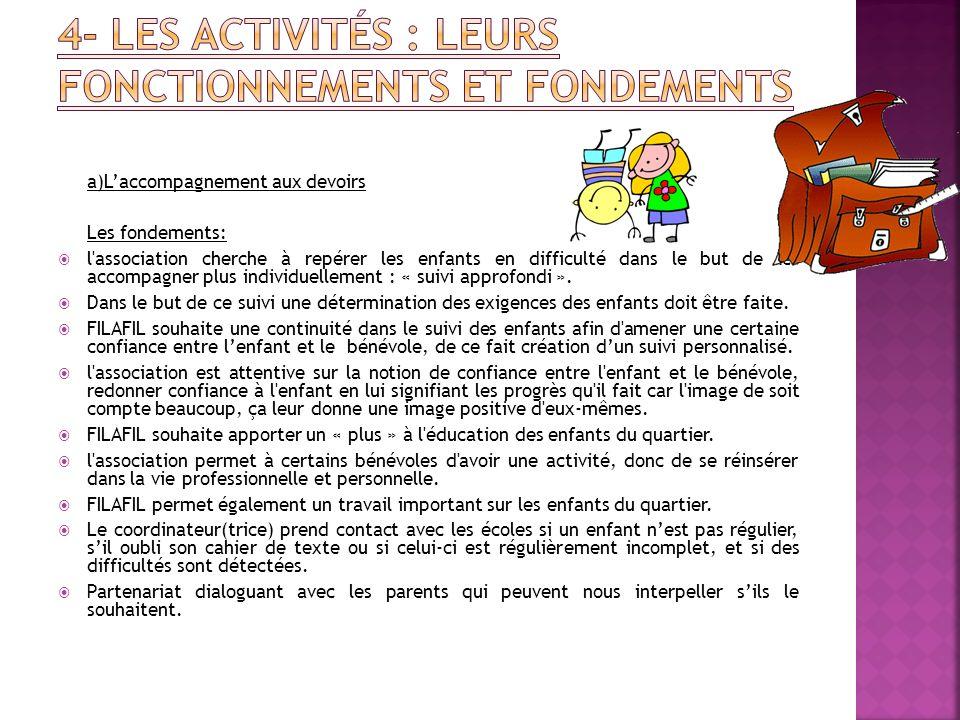 4- Les activités : leurs fonctionnements et fondements