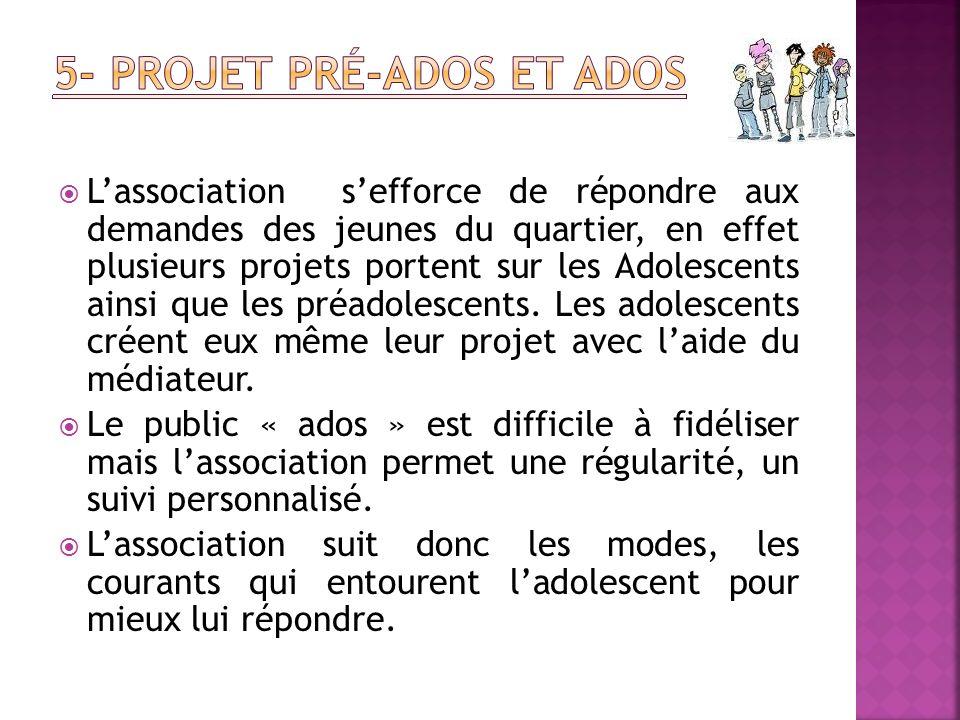 5- Projet Pré-Ados et Ados