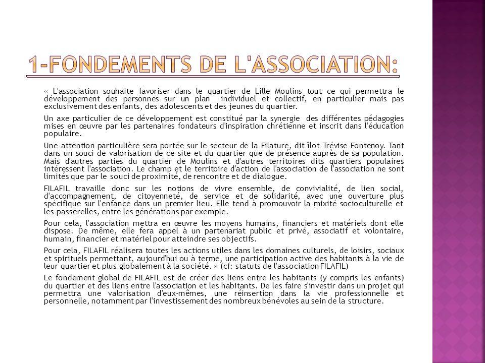 1-Fondements de l association: