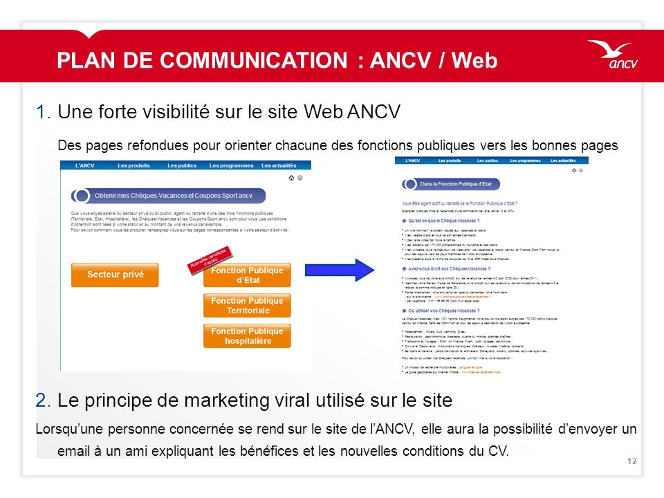 PLAN DE COMMUNICATION : ANCV / Web