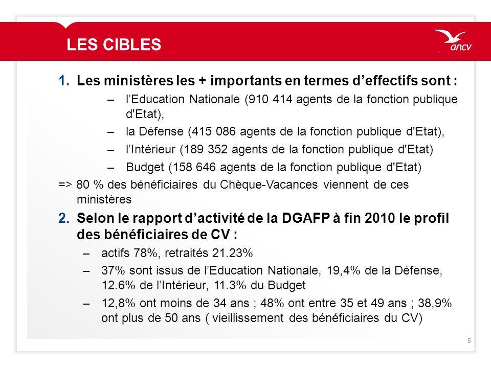 LES CIBLESLes ministères les + importants en termes d'effectifs sont : l'Education Nationale (910 414 agents de la fonction publique d Etat),