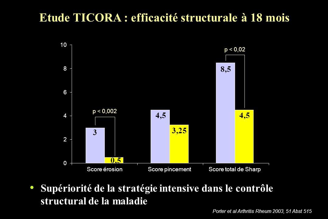 Etude TICORA : efficacité structurale à 18 mois