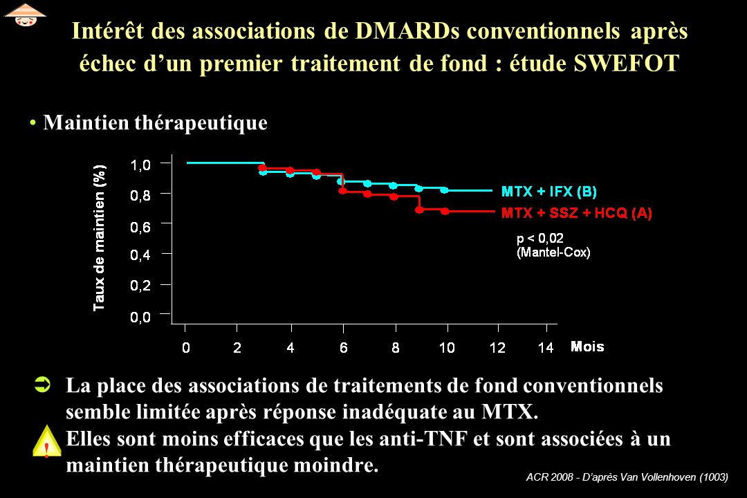 63Intérêt des associations de DMARDs conventionnels après échec d'un premier traitement de fond : étude SWEFOT.