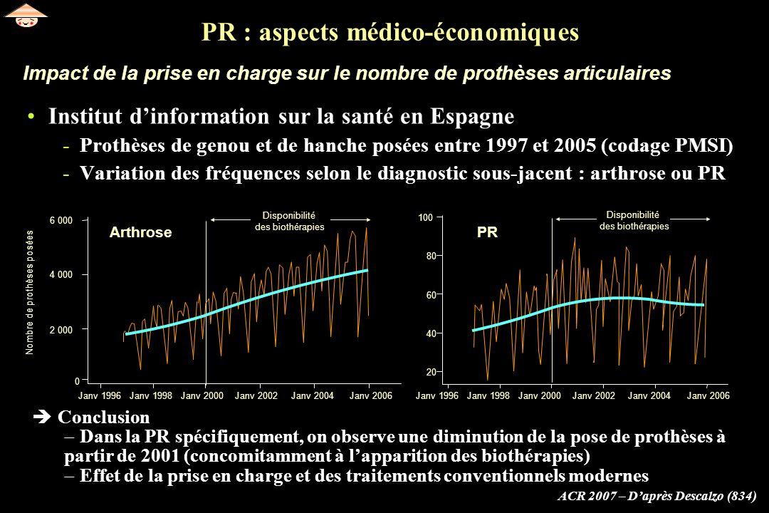 PR : aspects médico-économiques