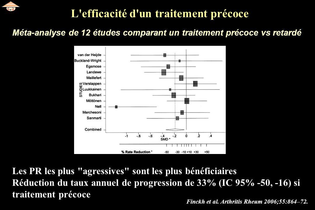 L efficacité d un traitement précoce