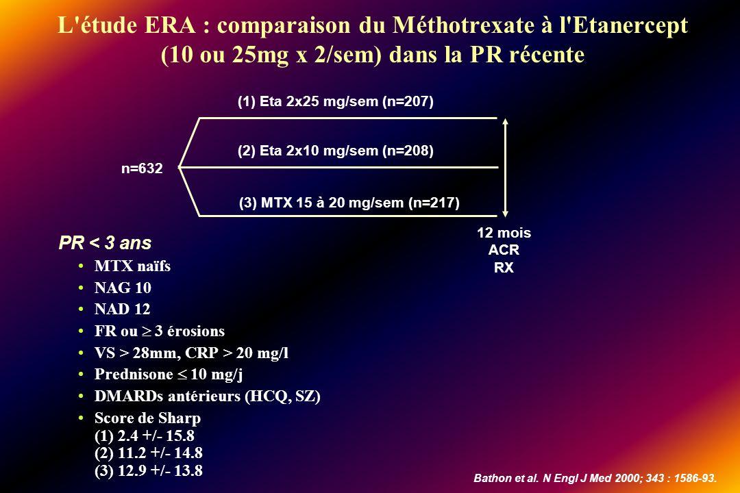 Bathon et al. N Engl J Med 2000; 343 : 1586-93.