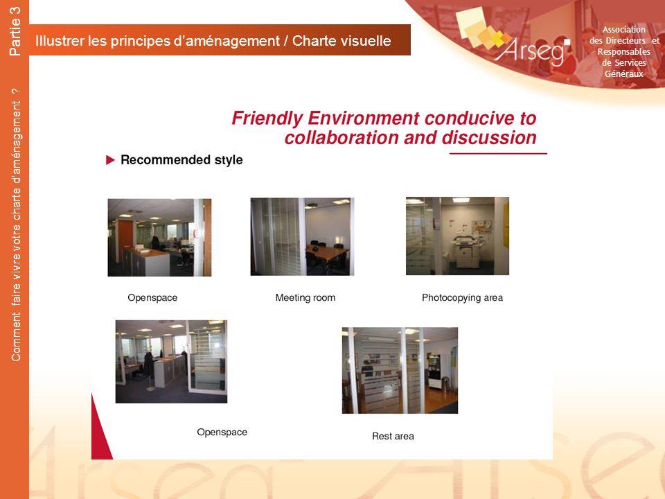 Illustrer les principes d'aménagement / Charte visuelle