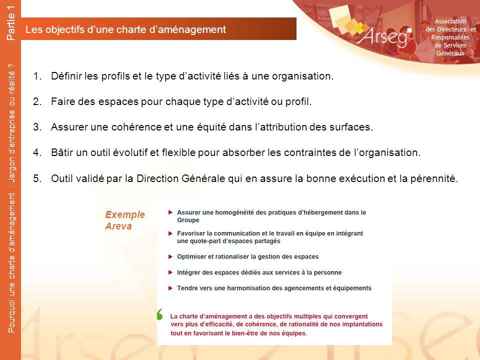 Les objectifs d'une charte d'aménagement