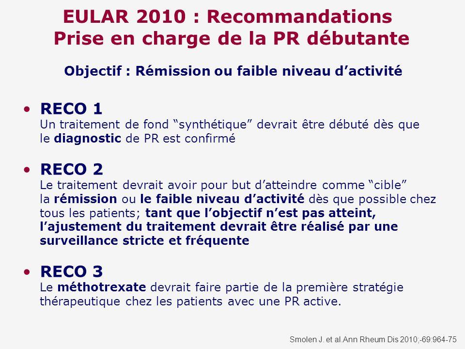 EULAR 2010 : Recommandations Prise en charge de la PR débutante