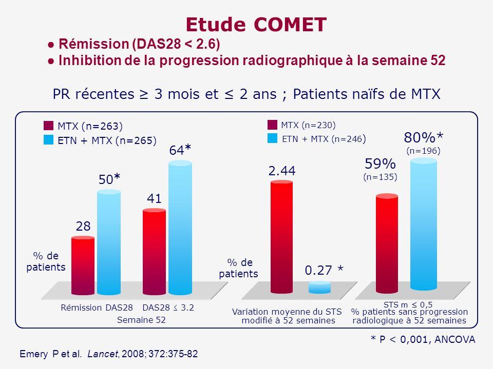 Etude COMET ● Rémission (DAS28 < 2