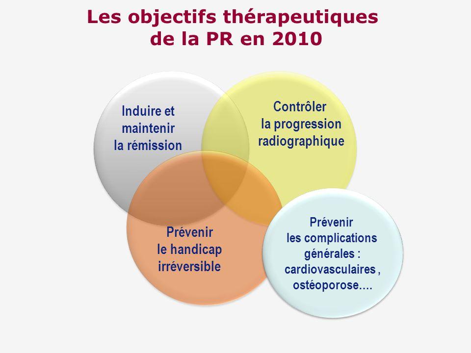 Les objectifs thérapeutiques de la PR en 2010