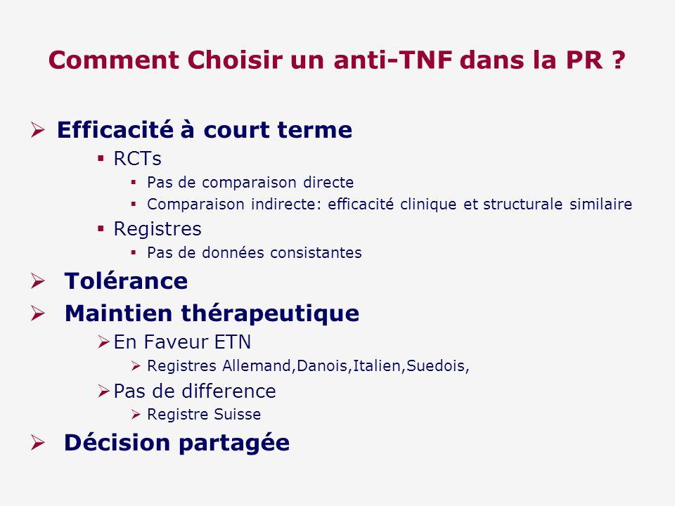 Comment Choisir un anti-TNF dans la PR