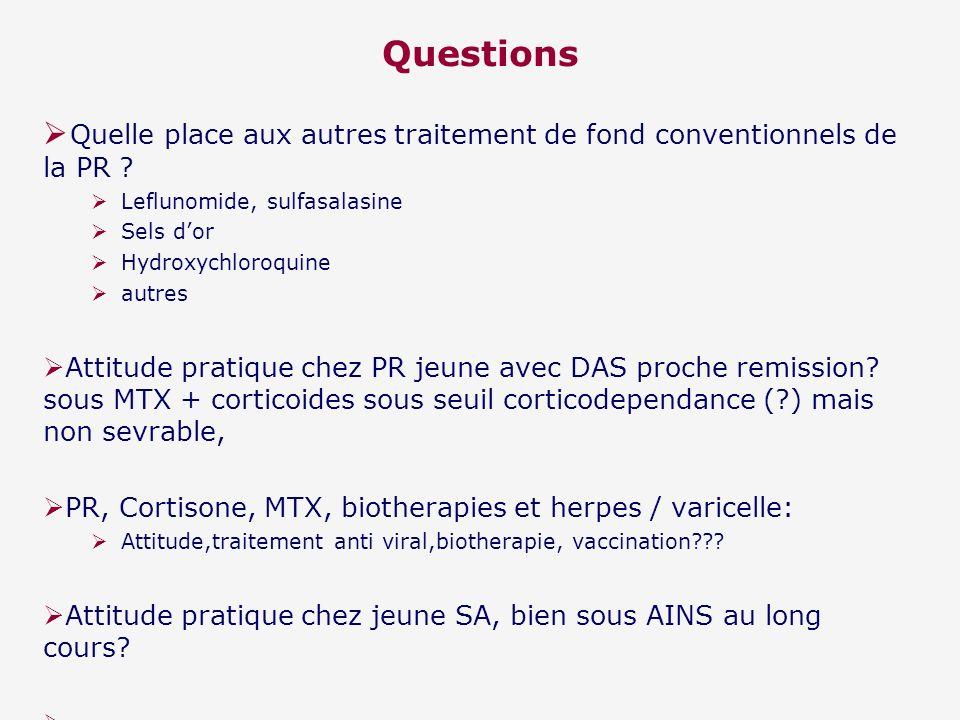 Questions Quelle place aux autres traitement de fond conventionnels de la PR Leflunomide, sulfasalasine.
