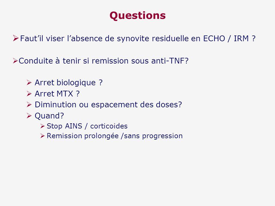 Questions Faut'il viser l'absence de synovite residuelle en ECHO / IRM Conduite à tenir si remission sous anti-TNF